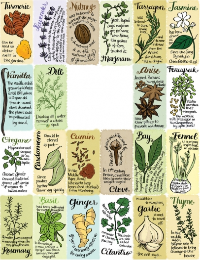 edible Ink Herbs and Spices
