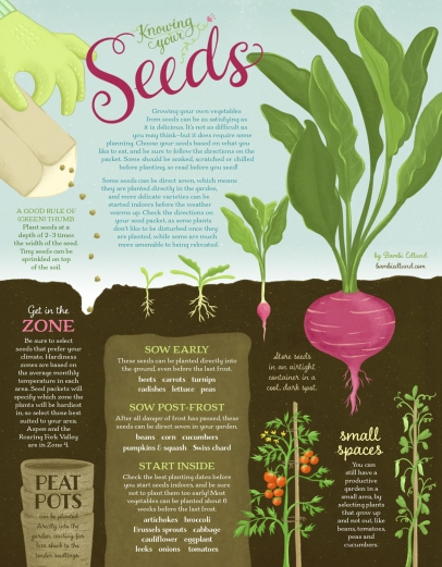 Knowing Your Seeds illustration
